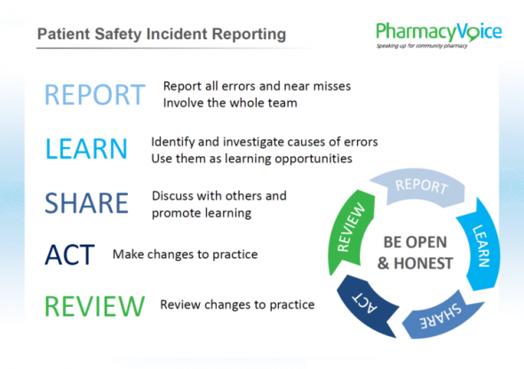 Pharmacy Voice's Patient Safety Group Launches Incident Reporting Principles